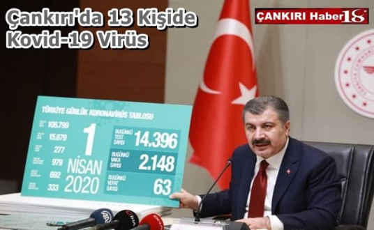 Çankırı'da 13 Kişide Kovid-19 Virüs Vakasının Olduğu Açıklandı - Genel Haber - Çankırı -Genel Haber - Haber 18 - attorney at law ,boat yacht  wealth luxury