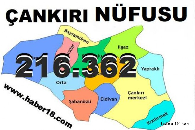 Çankırı Nüfusu 216 362 Oldu Genel Haber haber18 çankırı